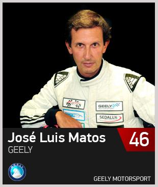 José-Luis-Matos