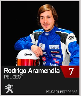 Rodrigo-Aramendía